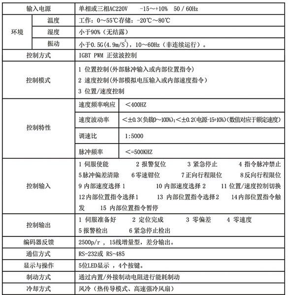 博成三菱fx3u plc编程学习机gj-u1cq